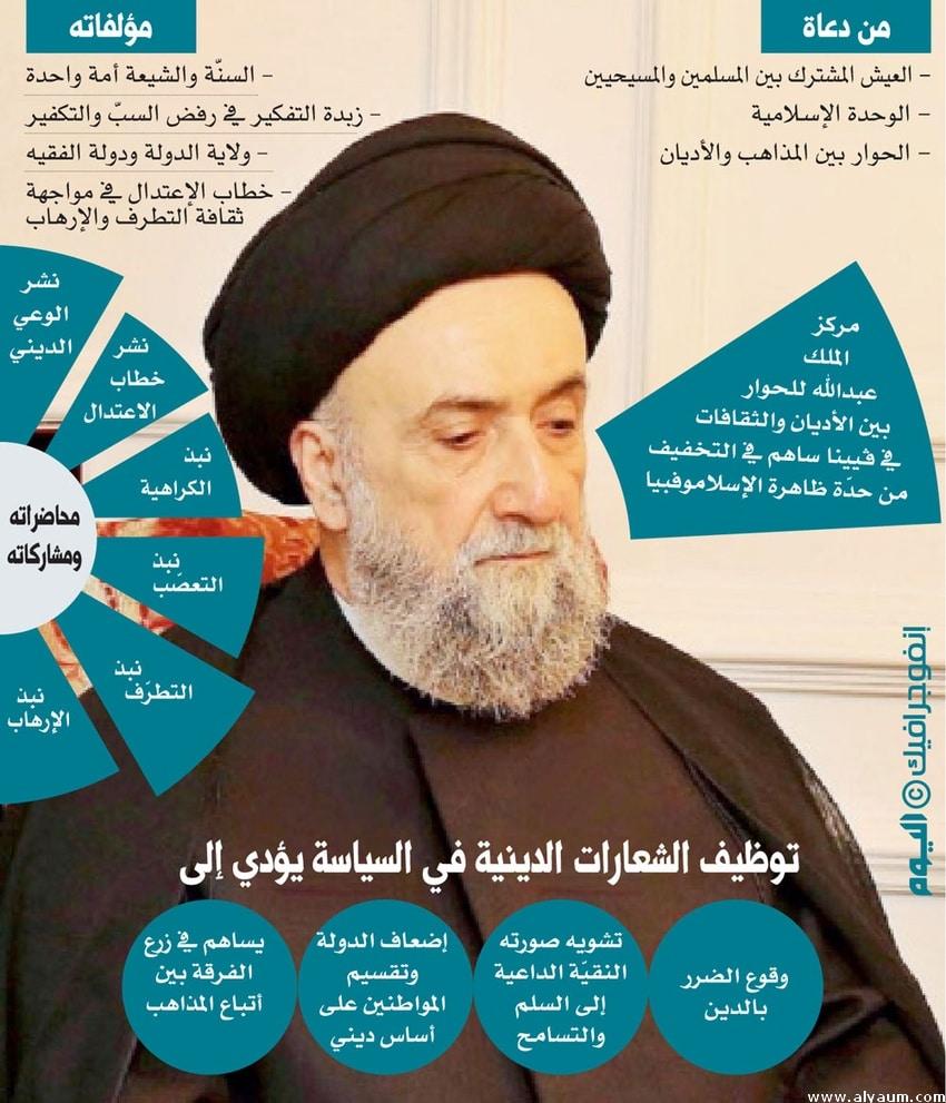 تدخل حزب الله في سوريا يقوده إلى المجهول %D8%A7%D9%84%D8%B3%D9%8A%D8%AF-%D8%B9%D9%84%D9%8A-%D8%A7%D9%84%D8%A3%D9%85%D9%8A%D9%86-%D8%A7%D9%84%D9%8A%D9%88%D9%85-