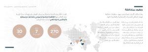 الامين | ملتقى تحالف الأديان لأمن المجتمعات - كرامة الطفل في العالم الرقمي 4